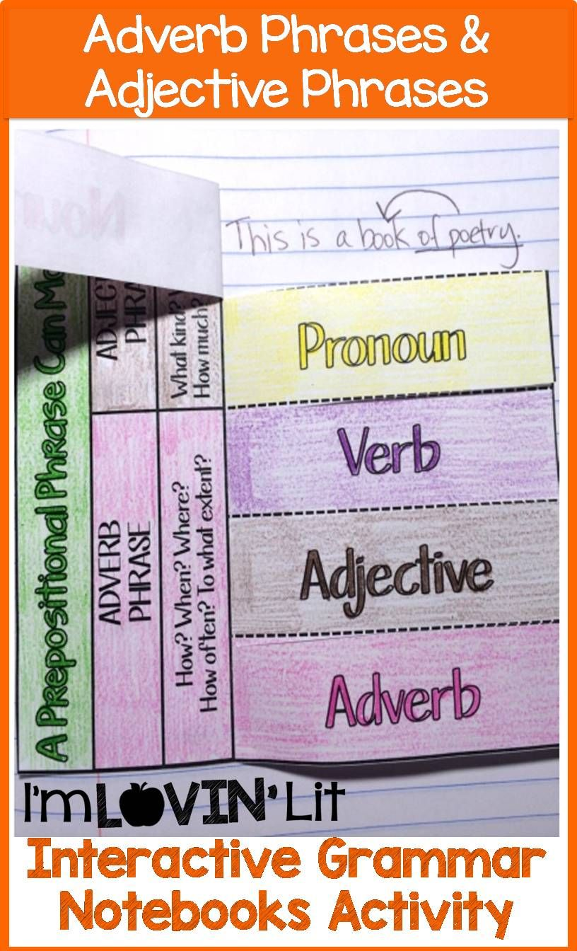 Adverb Adjective Phrases Interactive Notebook Activity Foldable