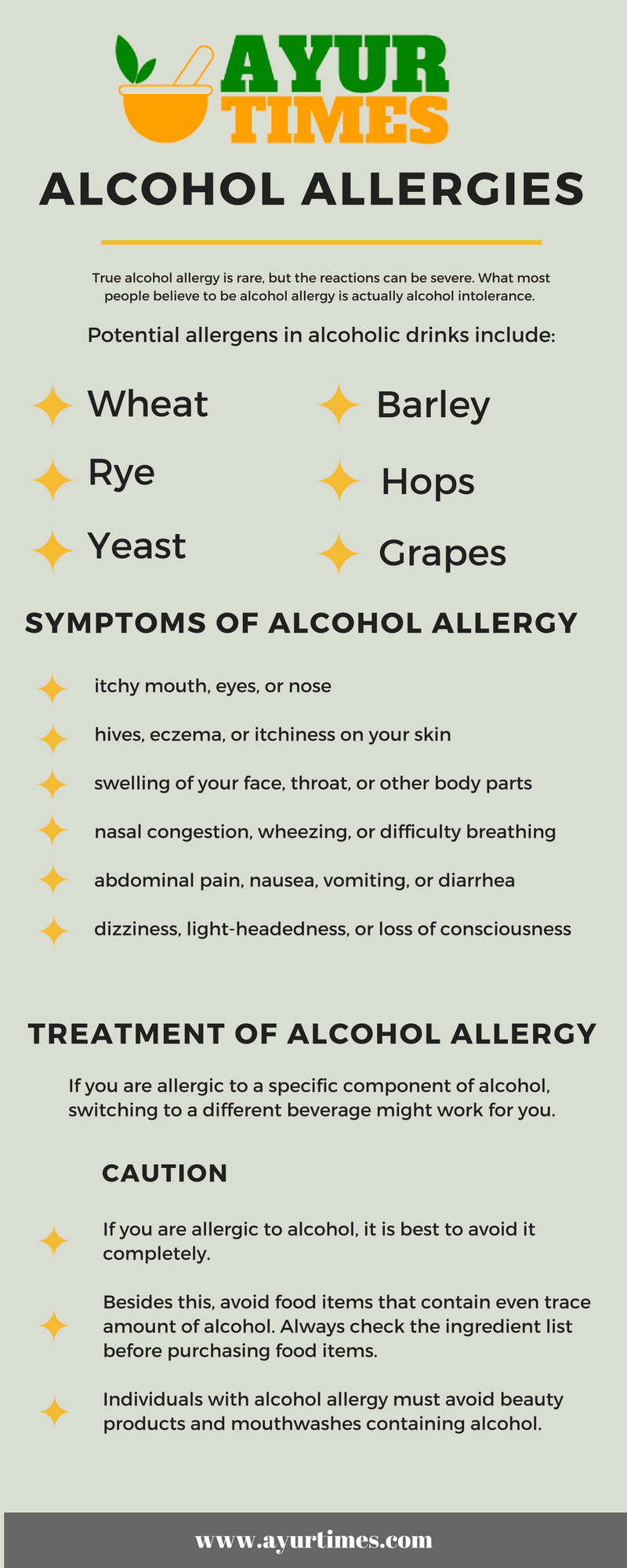 Alcoholic Drinks Are Made Up Of Grains Yeast Chemicals And Non Organic Preservatives Some People Who Ar Alcohol Allergy Symptoms Alcohol Alcohol Intolerance