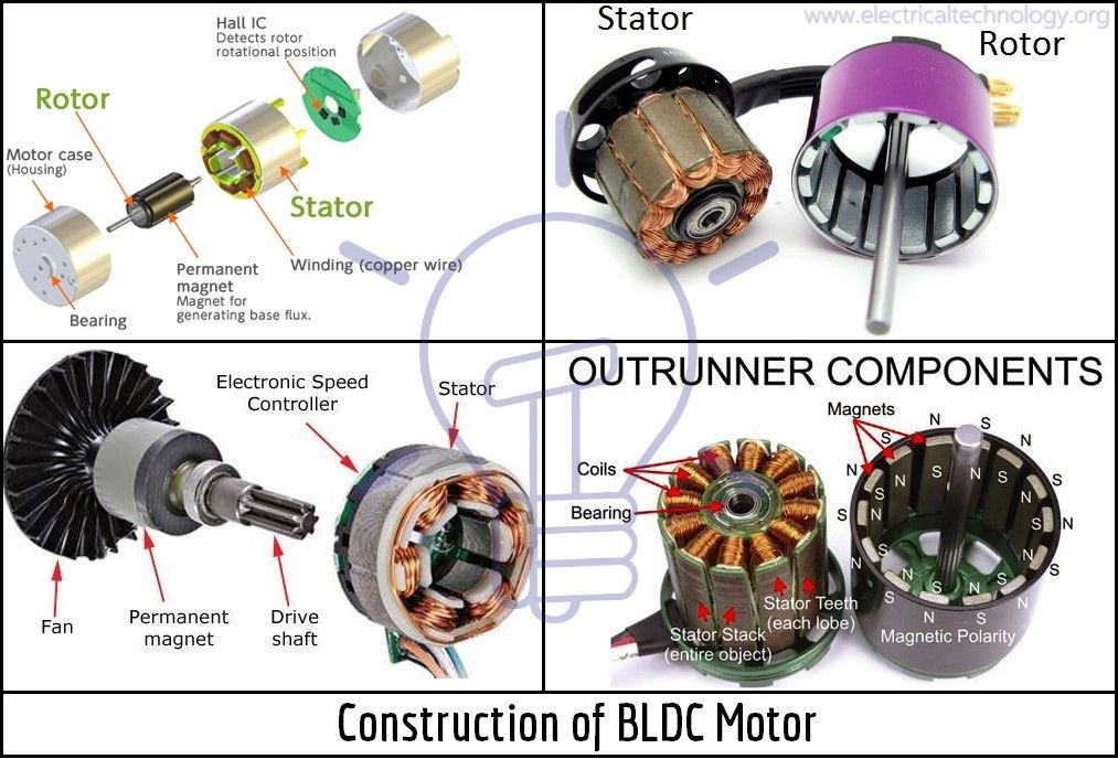 Construction Of Bldc Motor Maintance Pinterest