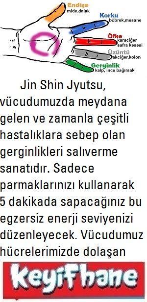 Jin Shin Jyutsu İle Ağrılardan Kurtulun