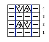 Tejido con Dos Agujas (tejido con dos palillos). Puntos y puntadas para tejer con dos agujas y crochet. Patrones, gráficos. Tutoriales