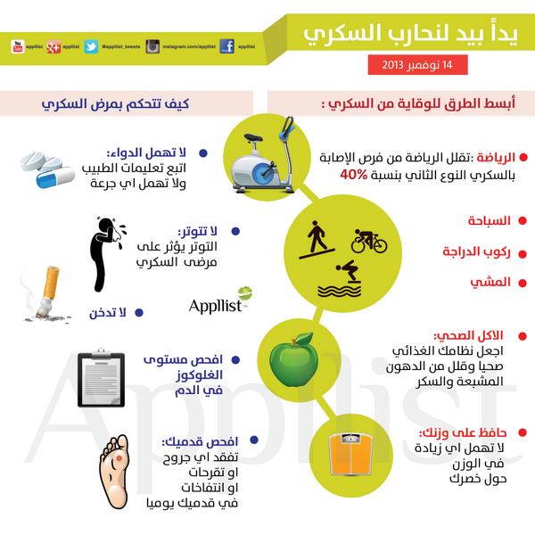 يدا بيد للوقاية من السكري و طرق التحكم بمرض السكري Health And Beauty Tips Health Lifestyle Body Health