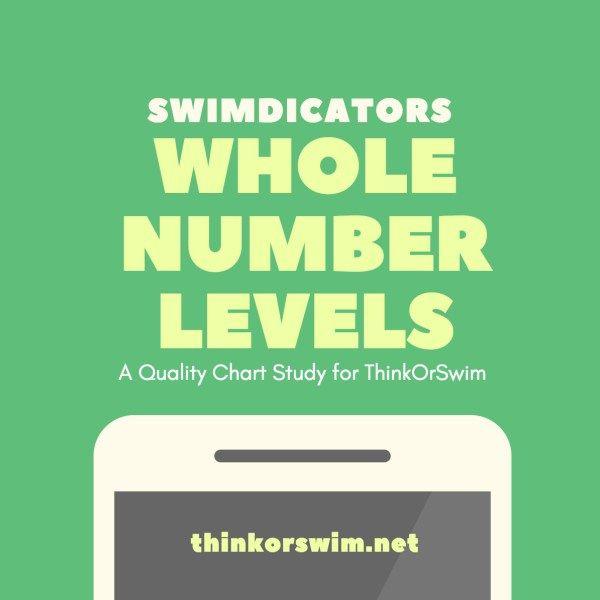 Psychological Whole Number Levels Indicator For Thinkorswim