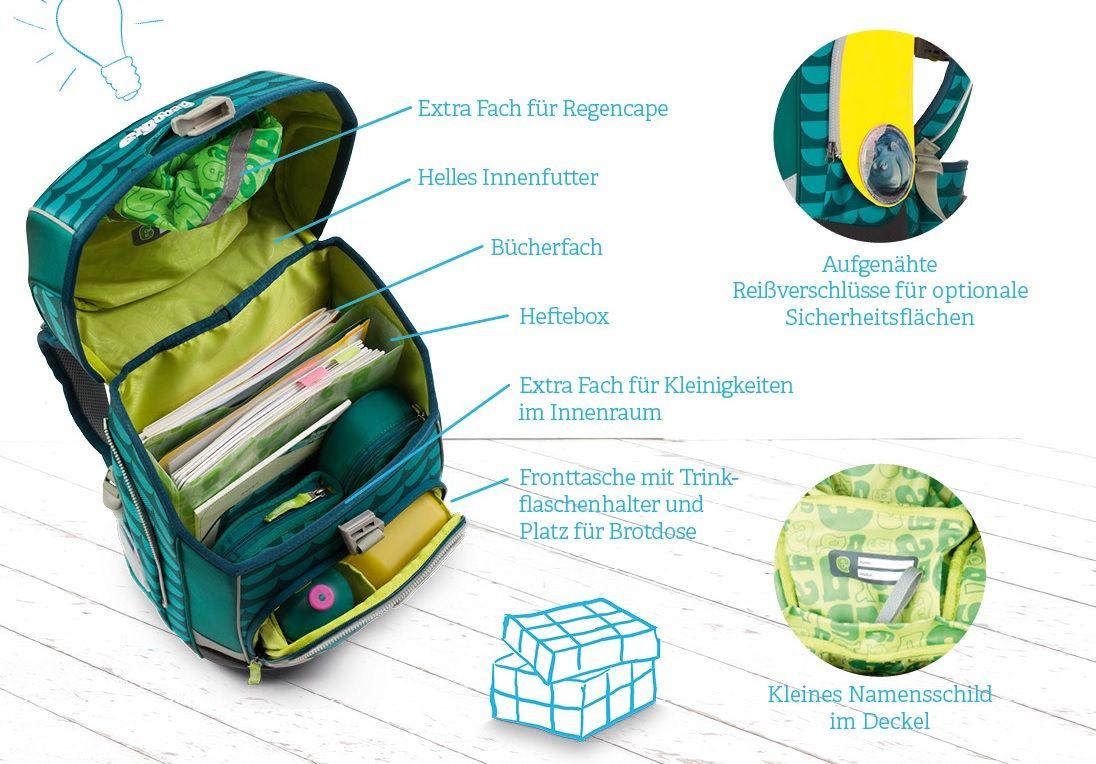 cube ergobag Schulranzen Innenaufteilung