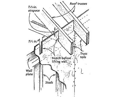 Wall Sheathing Insulation Stops Sheathing Roof Truss Design Plates On Wall