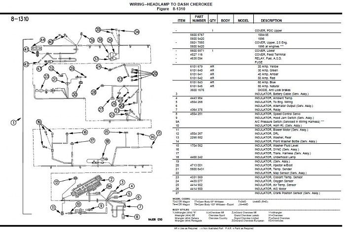 2a257ba4f0360e21633c254cab2c8e97 1994 jeep cherokee fuse box diagram jpeg carimagescolay  at bakdesigns.co