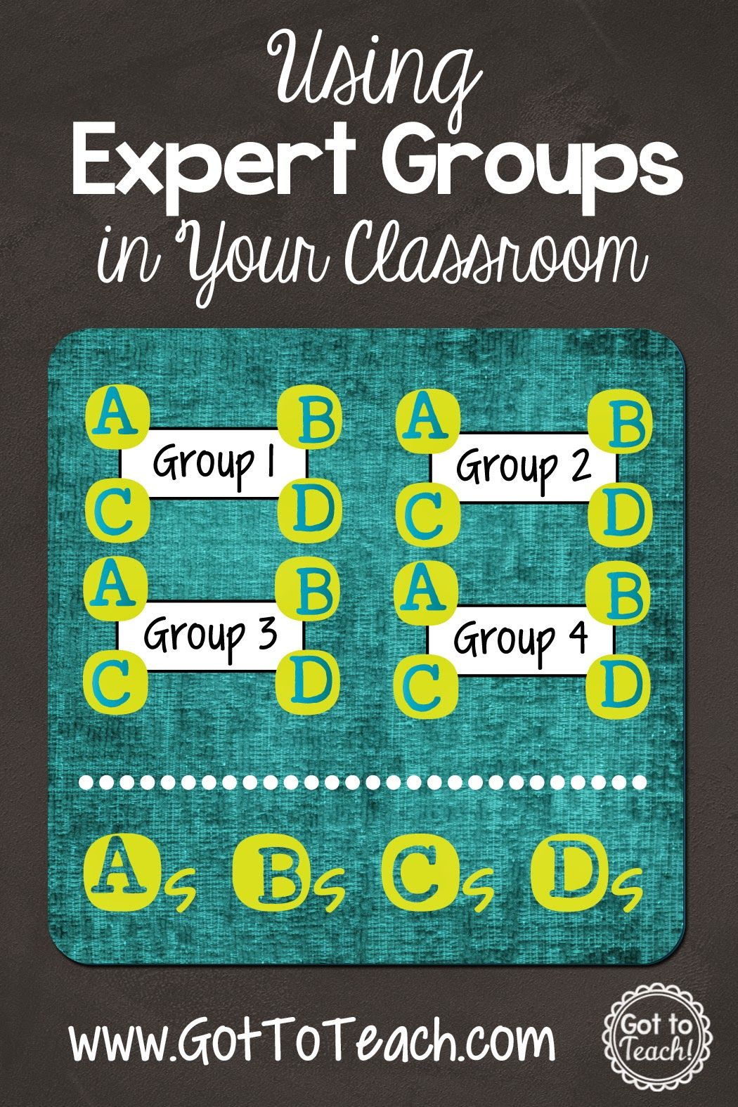 Collaborative Learning Classroom Management ~ Expert groups a cooperative learning strategy post of