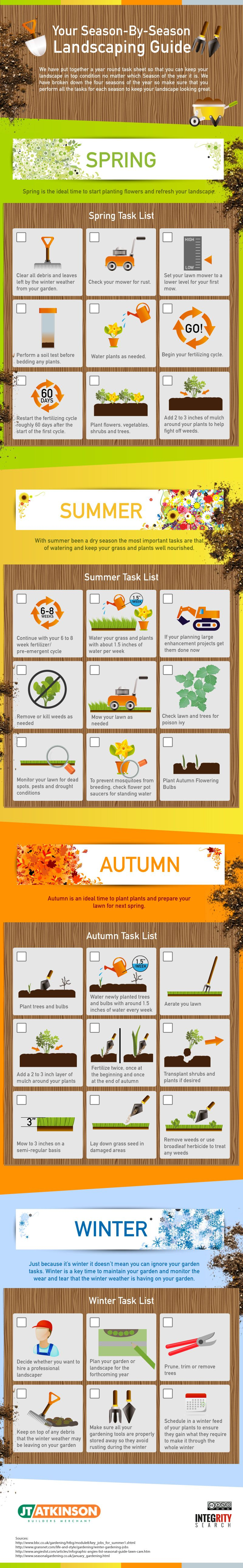 Your Season By Season Landscaping Guide #infographic