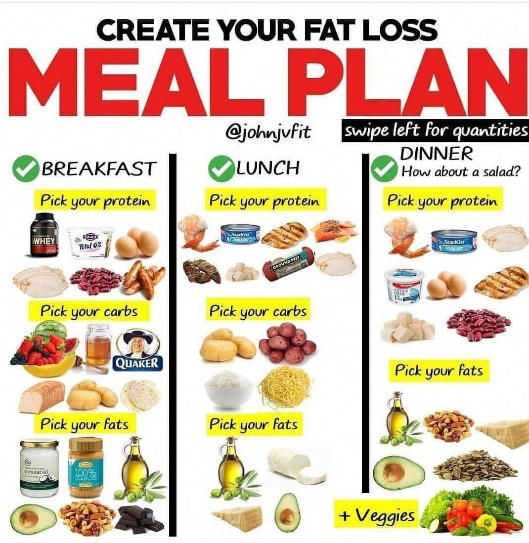 Pin On Best Diet Plan