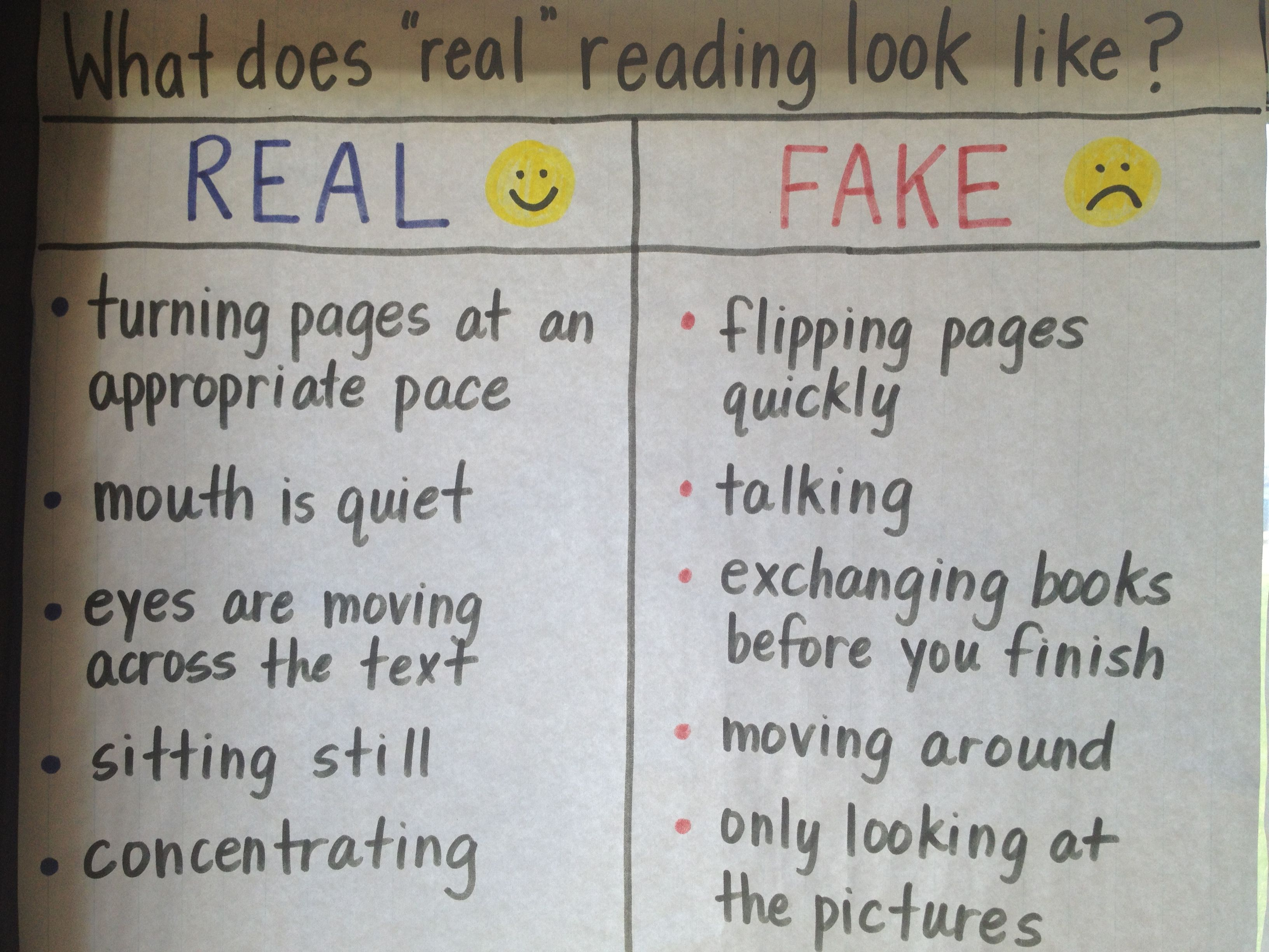 Real Reading Vs Fake Reading