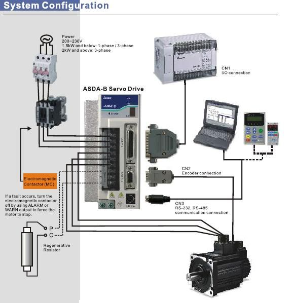 Cnc Servo Diagram 17 Wiring Diagram Images Wiring