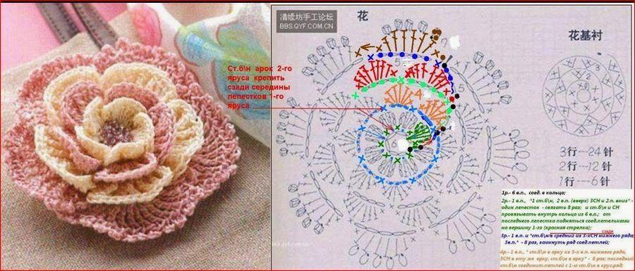 Crochet y Dos agujas: Flor en dos colores y 3D   Decoración ...