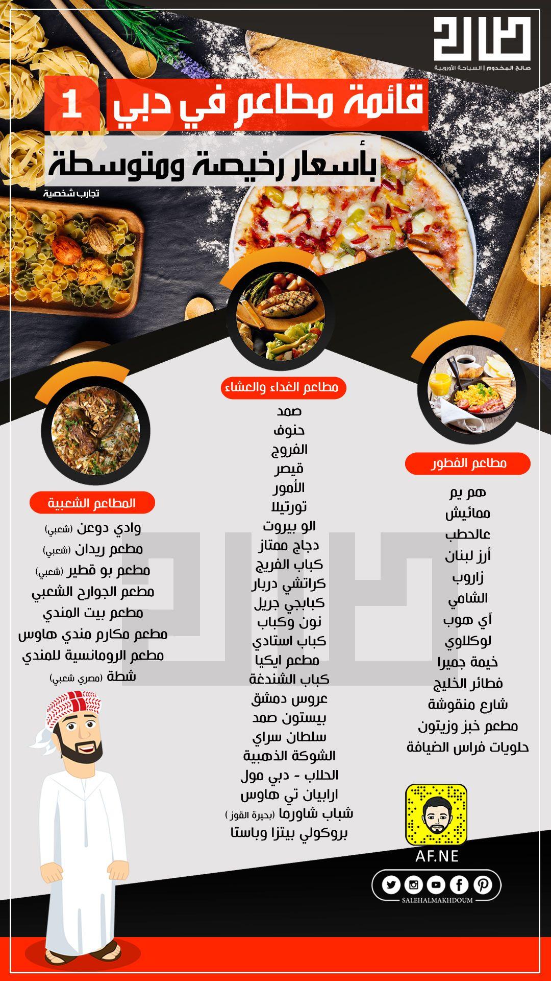 مطاعم رخيصة في دبي Travel Movie Posters