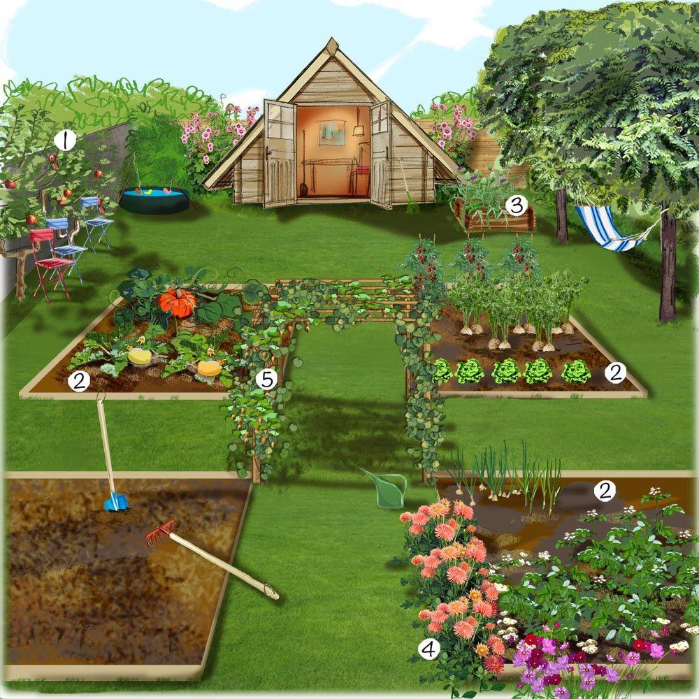 Projet am nagement jardin jardin solidaire pommier for Amenagement jardin potager