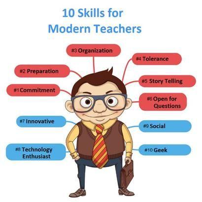 Essentials #Skills For #Teachers In #Modern #Times