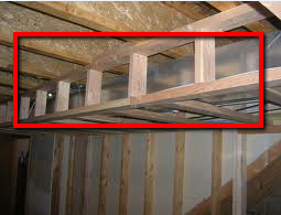 How To Frame Around The Duct Work In Basements Home