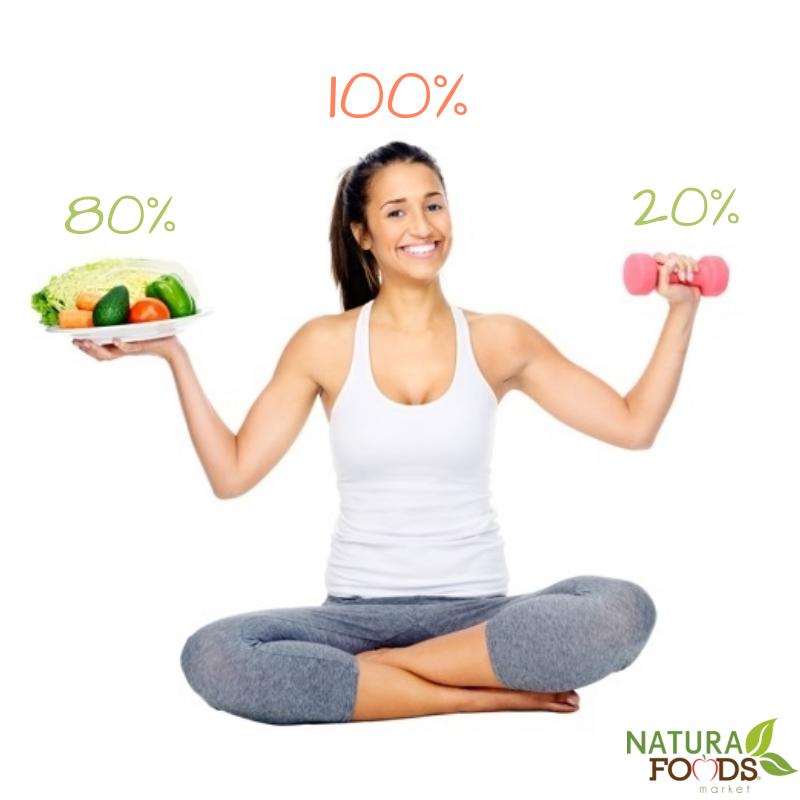Pin en ¡Mente y cuerpo saludables!