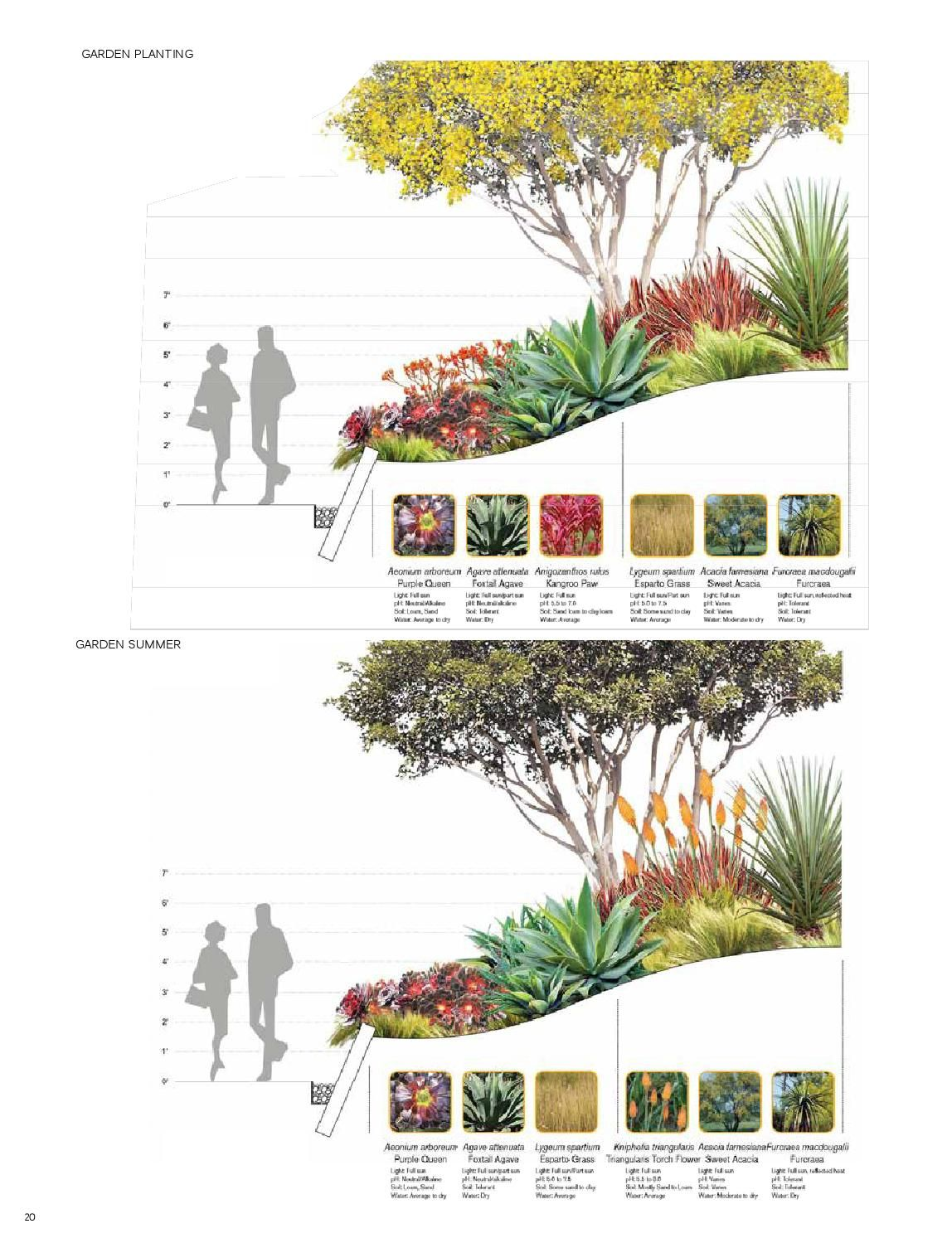 Sustainable Ecology Landscape Landscape Diagram Landscape Architecture Graphics Landscape Design