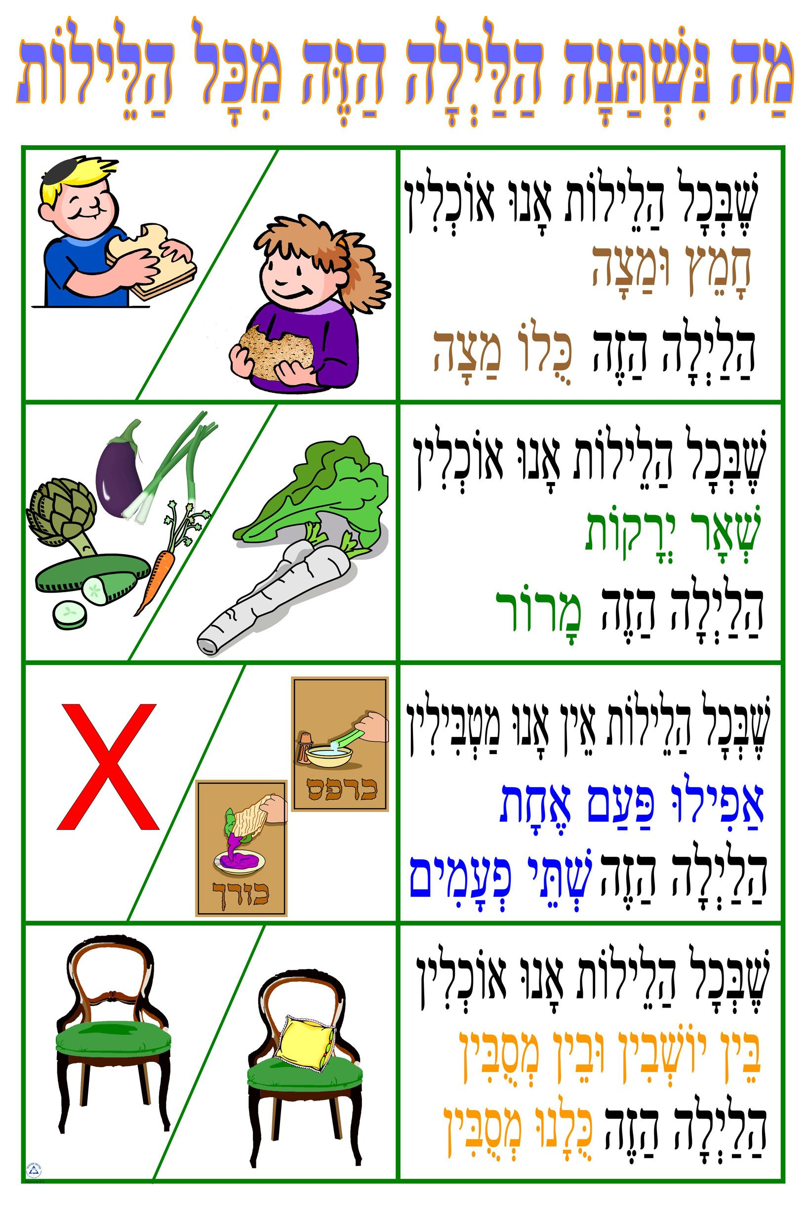 Ma Nishtana Poster P 2 To Order This And Other Passover Materials Visit Http Www Jeccmarketplace Com Pesach 11 X17 Passover Crafts Pesach Crafts Pesach [ 2460 x 1640 Pixel ]