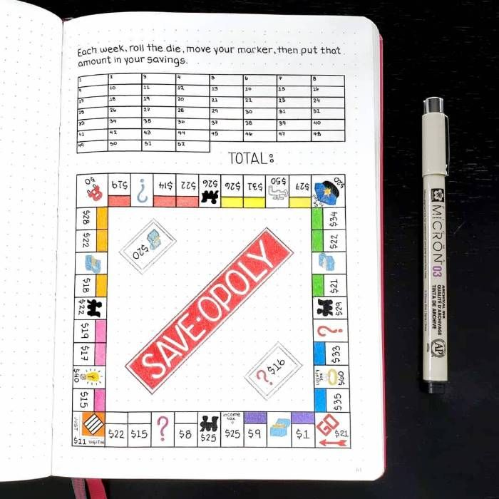 19 Creative Bullet Journal Ideas For Personal Finance - Our Mindful Life