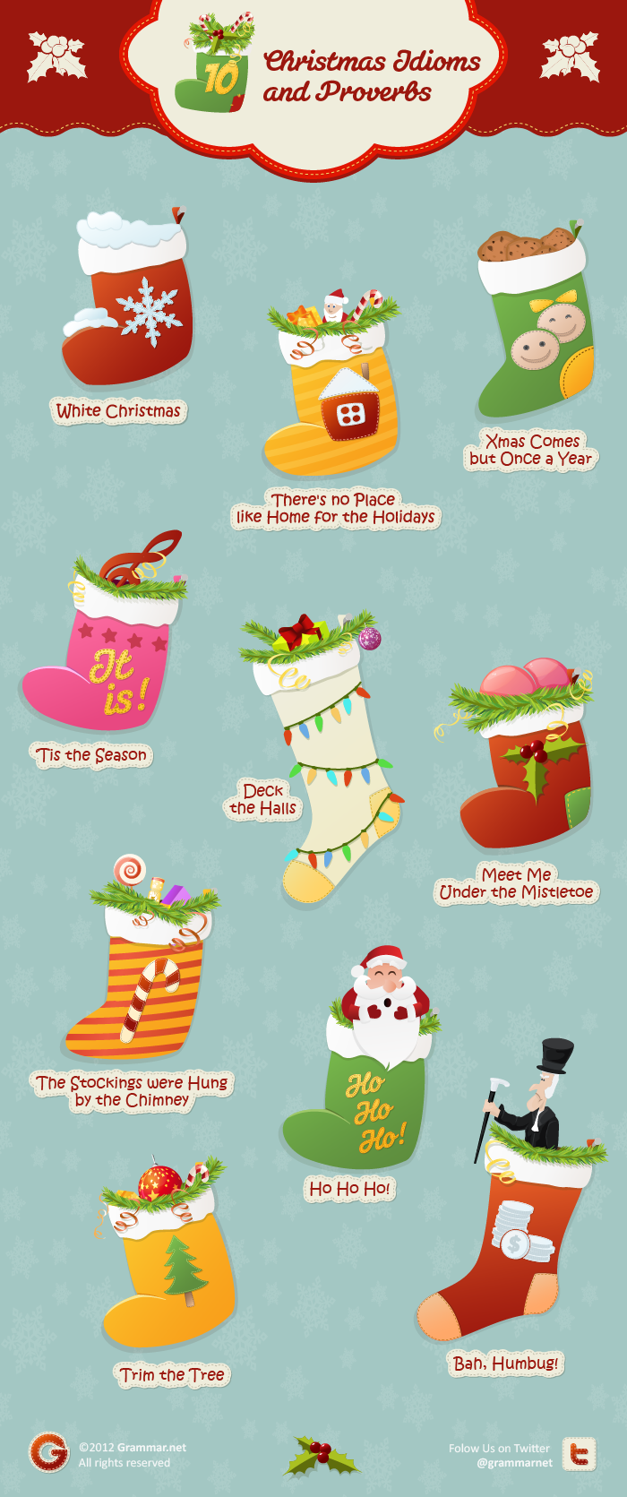 the christmas idioms and phrases infographic presents 10 commonly used holiday idioms and phrases - Christmas Idioms