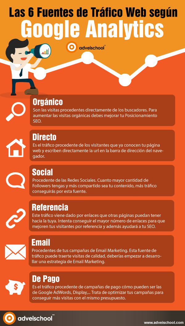 Campanas De Marketing Exitosas Noticias