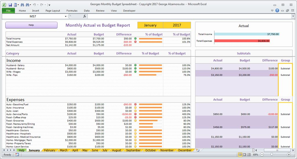 Budget Template For Mac from i.pinimg.com