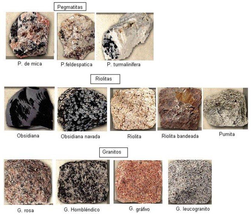 Ingeniería Real Bienes Raíces Mineralogy Eyeshadow Beauty