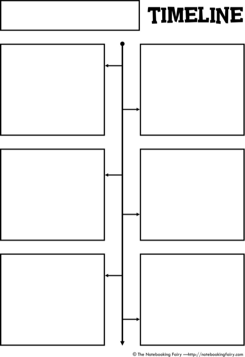 Blank Timeline Template  TemplatesForms    Timeline