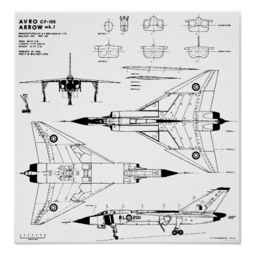 Avro Arrow Blueprints Poster | Aviones militares, Anatomía y Militar