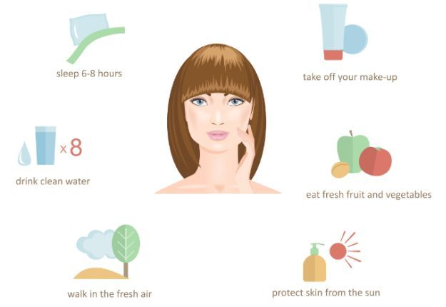 Face Care Tips Beautiful Skin1 Beauty Tips For Face Face Care Tips Face Care