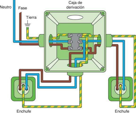 Consejos para realizar una instalacion electrica house for Instalacion electrica de una vivienda paso a paso