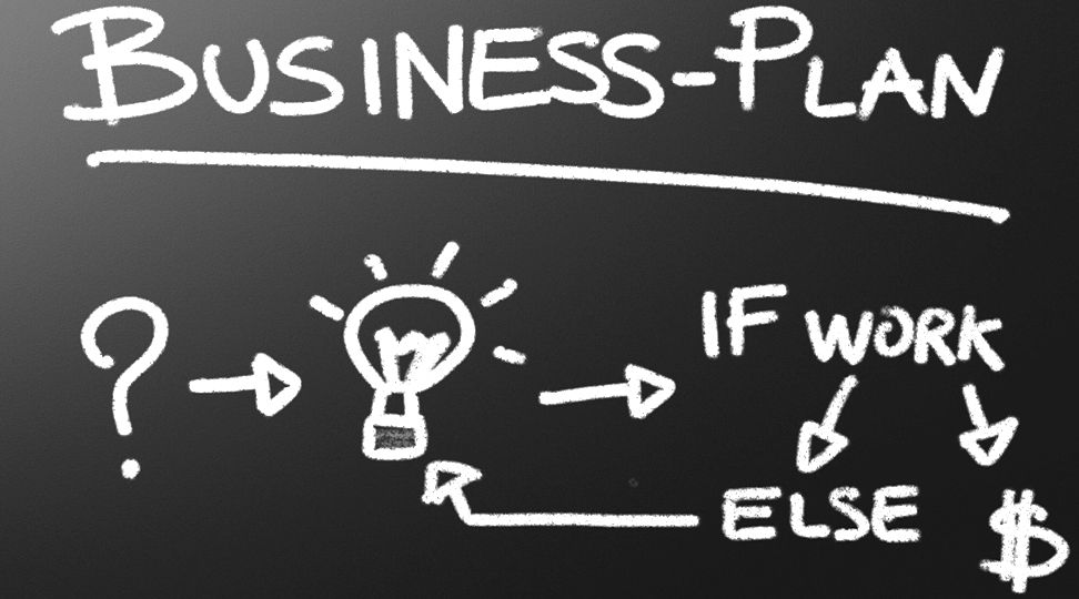 How to Create A Business Plan in 6 Easy Steps Thriving Business - business plan elements