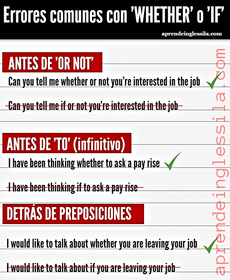 El Uso De Whether O If En Inglés Aprende Inglés Sila