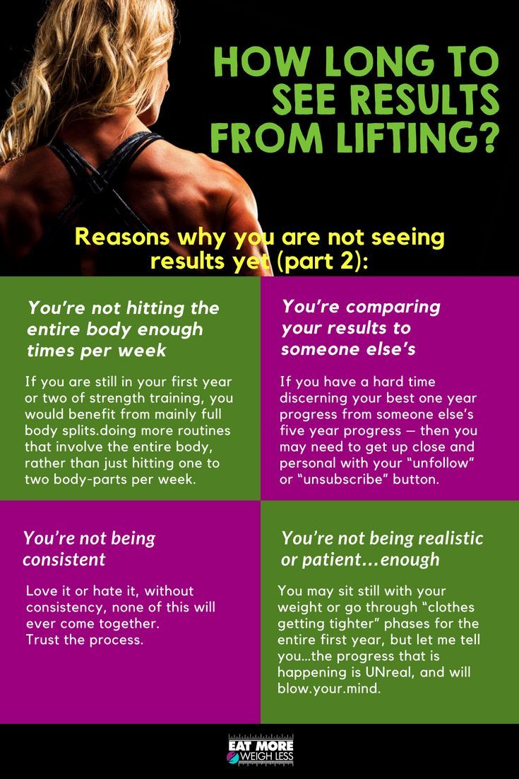 How long to see results from lifting? Top 8 Tips for Results