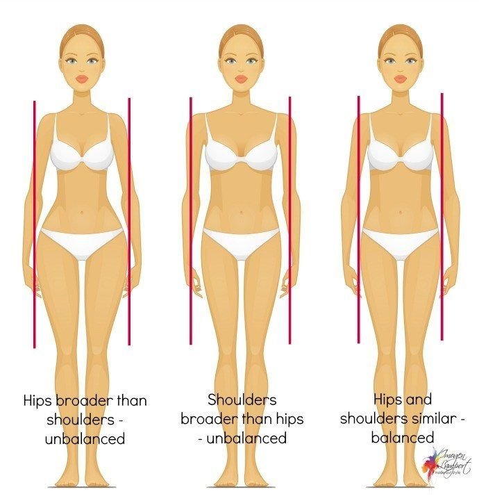 d62652c9a Discover your body shape with my body shape calculator quiz. Download your  free body shape bible to find out how to dress your shape to flatter.