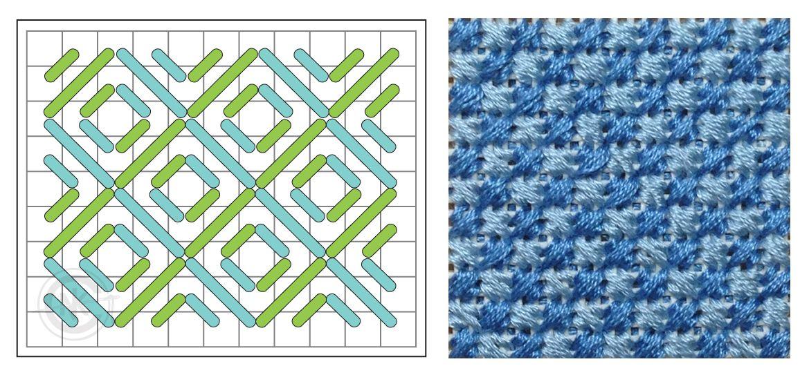 Stitch Guide | GlitzyMitzi.com