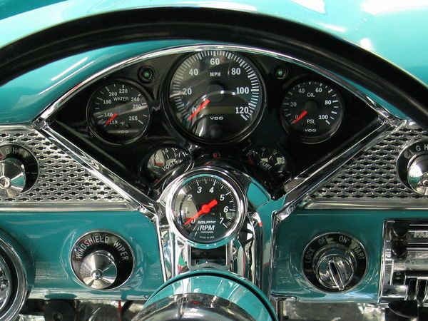 Pin On Dashboards