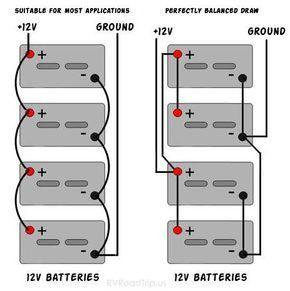 super comprehensive battery 12v wiring 12v wiring 4 batteries rh pinterest com Wiring Diagram for RV Travel Trailer Travel Trailer 12V Wiring