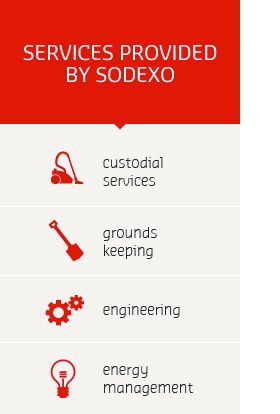 Chicago Public Schools (CPS) chose Sodexo to ensure delivery of a