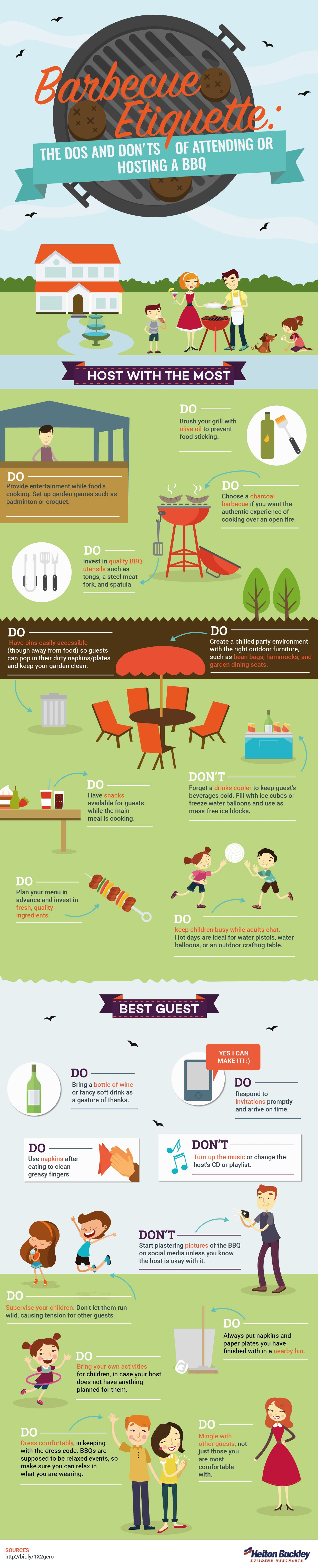 BBQ Etiquette: The Do's & Don'ts