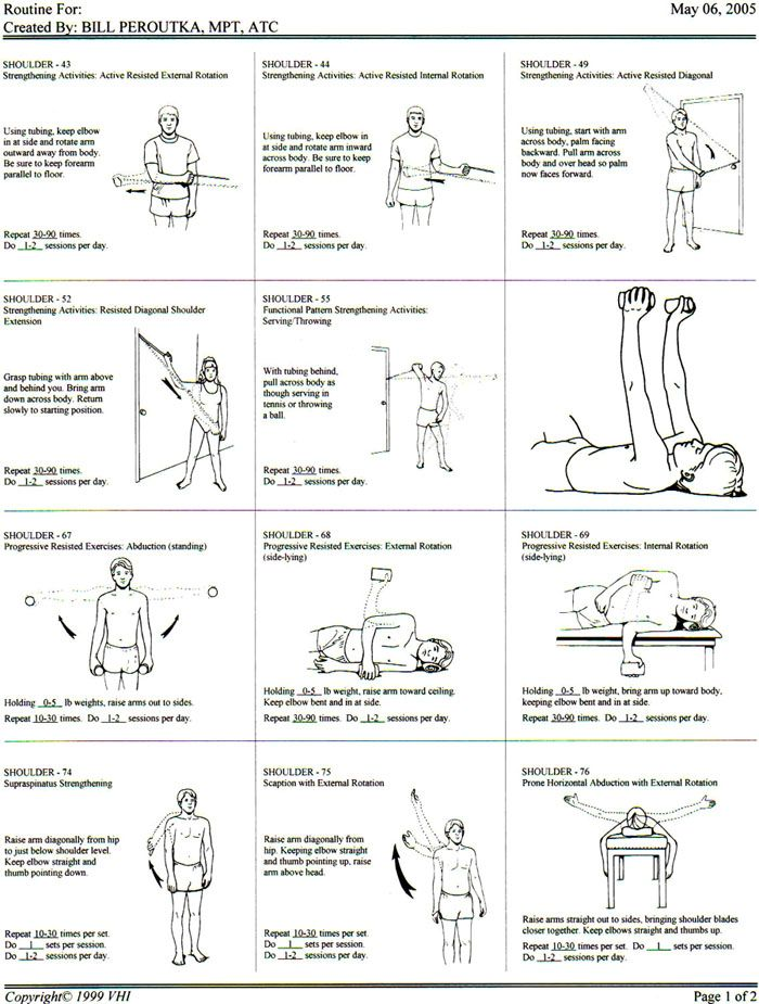 shoulder strengthening exercises