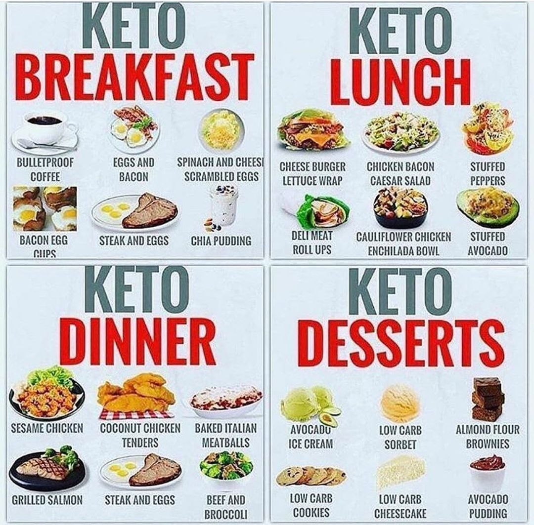 Healthy Keto Meals Recipe On Instagram Keto Food What Else Delish Keto Meals Are There Tag Ketosis Diet Recipes Keto Meal Plan Keto Recipes Easy