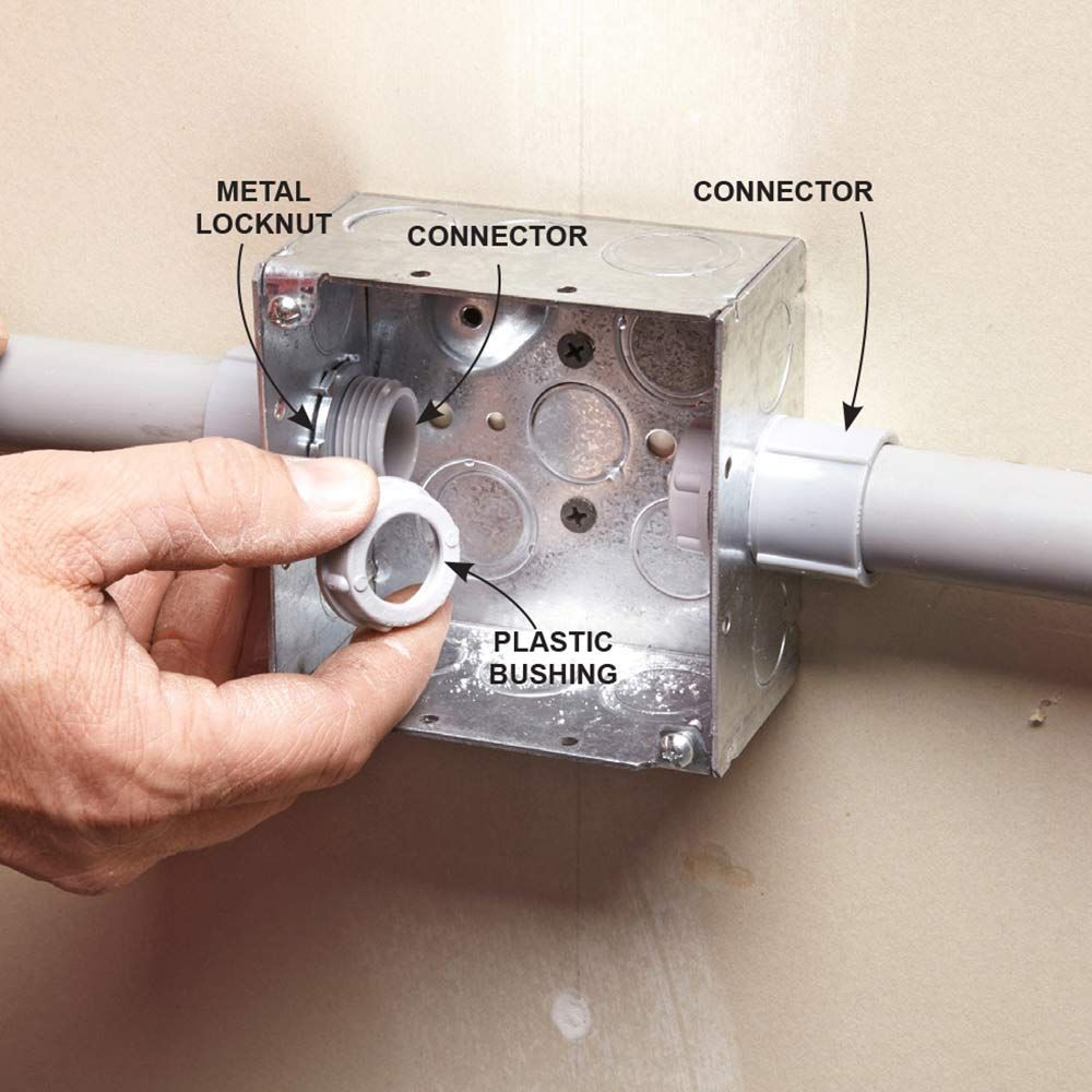 installing pvc conduit bus things pinterest pvc conduit rh pinterest com Wiring in Conduit Guide Greenfield Conduit