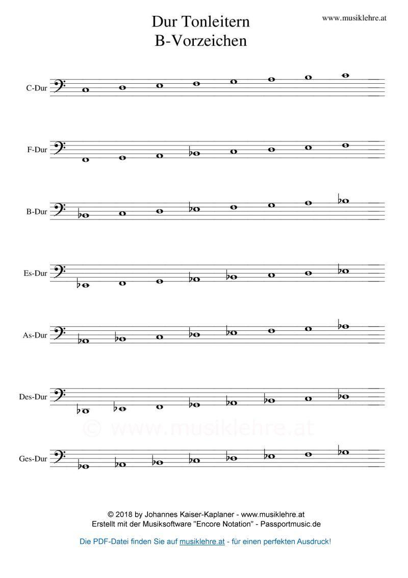 Dur-Tonleitern B-Vorzeichen ohne Generalvorzeichen Bassschlüssel ...
