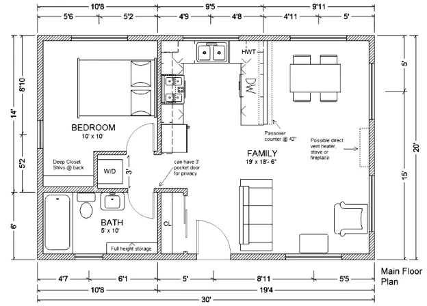 20x30 One Story Cottage From Countryplans Com Floorplan Cottage House Plans Small House Floor Plans House Plans