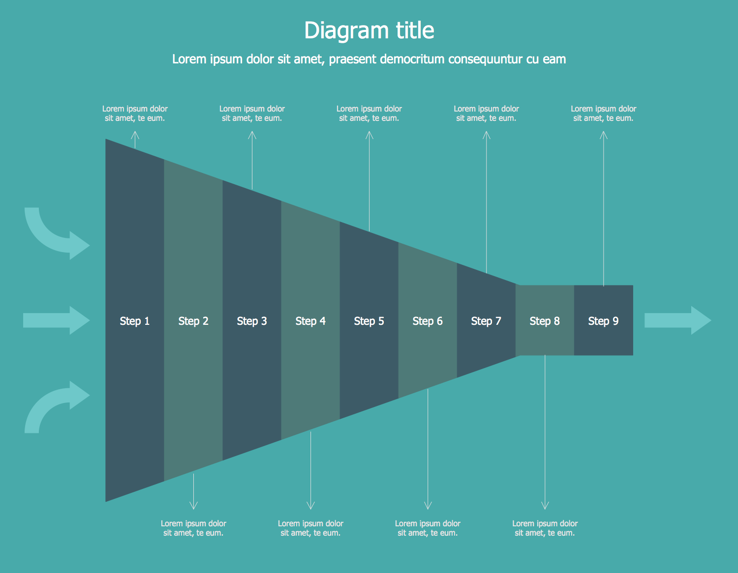 9 stage horizontal funnel template marketing funnel diagrams