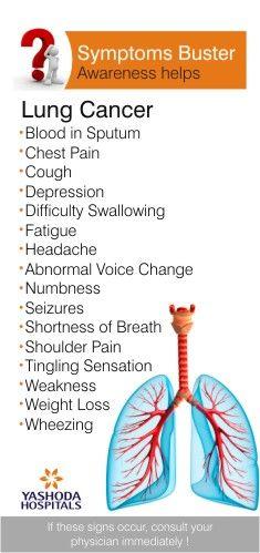 Yashodahospitals Symptom Buster Best Hospitals Cancer