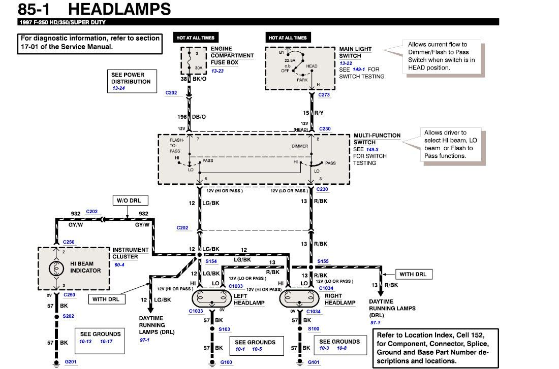 New 1997 Ford F250 Wiring Diagram In 2020 Light Switch Wiring Ford Trailer Wiring Diagram