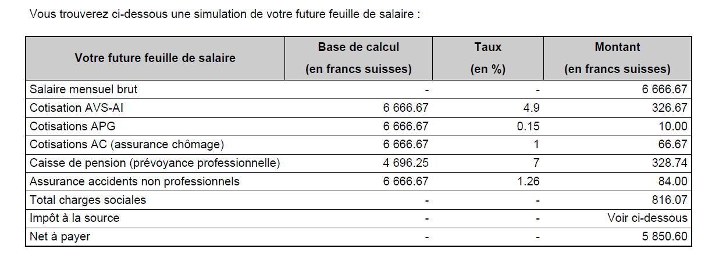 Salaire Net Salaire Brut En Suisse Y A T Il Une Difference Entre